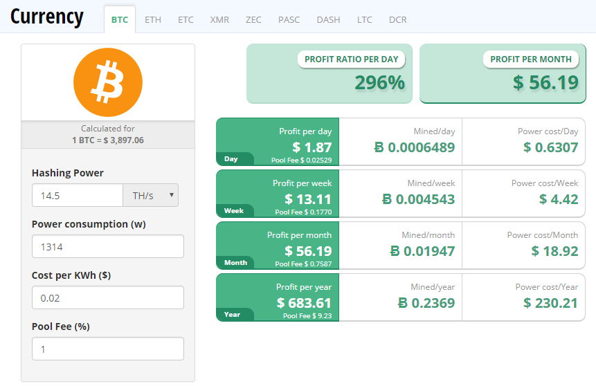 Cryptocompare BTC